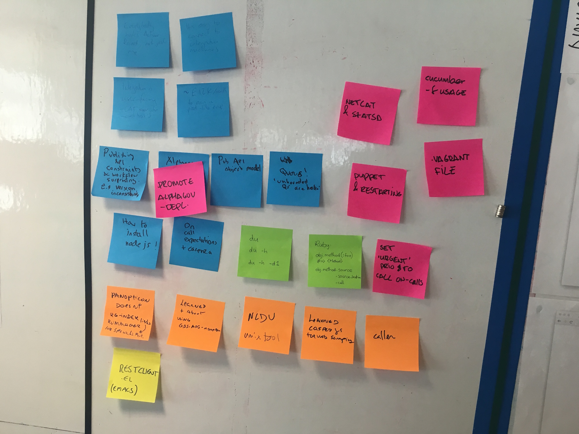 A picture of our whiteboard with TIL post-its